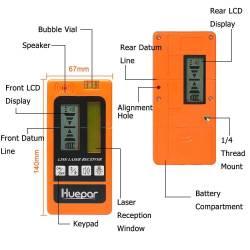 Recepteur de faisceaux laser LR-5RG