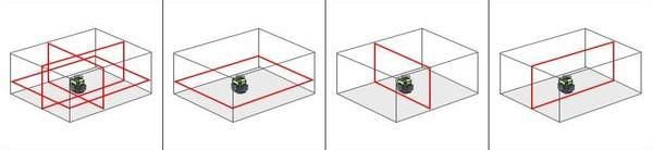 Lignes possibles avec niveau laser Huepar 903CR