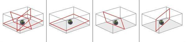 Lignes possibles avec niveau laser Huepar 903CR suite