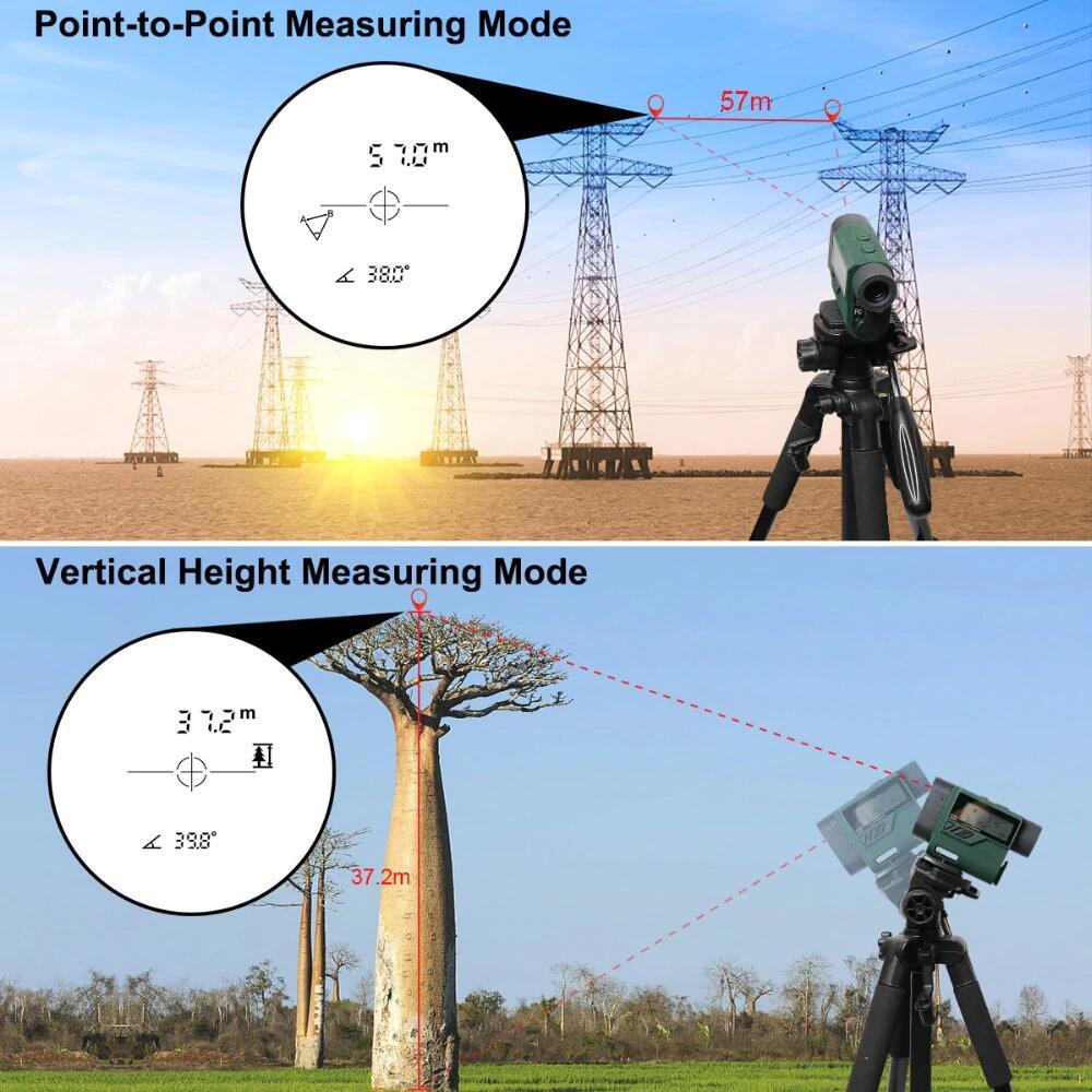 Mesure laser point par point
