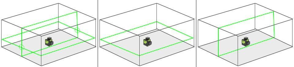 Nivellement du laser vert 902CG