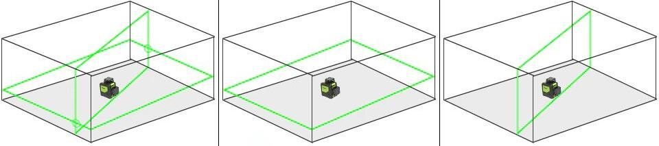 Nivellement du laser vert 902CG 2