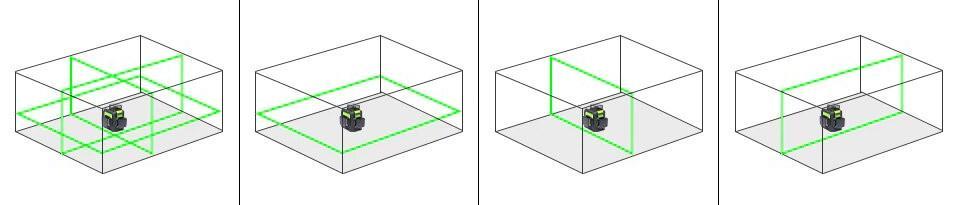 Modes de nivellement laser 1