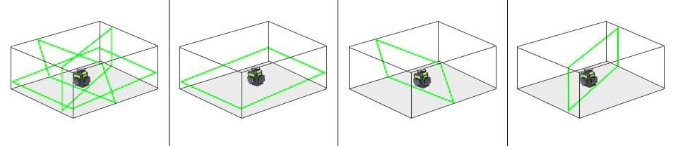 Modes de nivellement laser 2